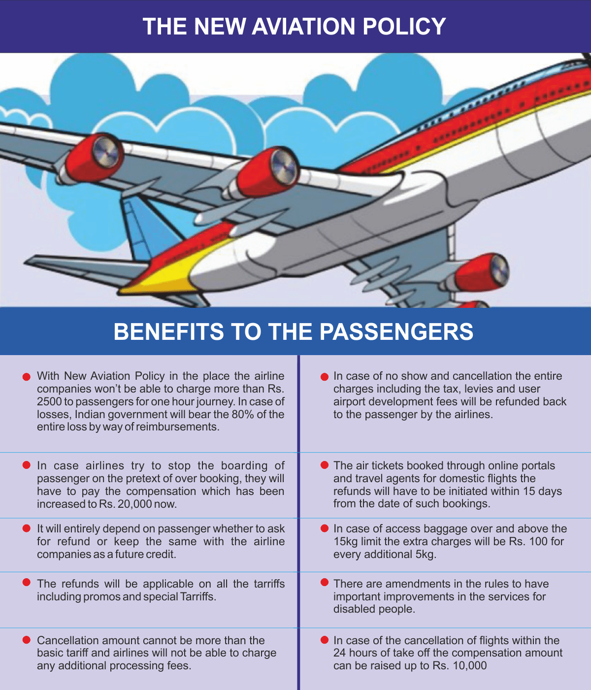 The New Aviation Policy